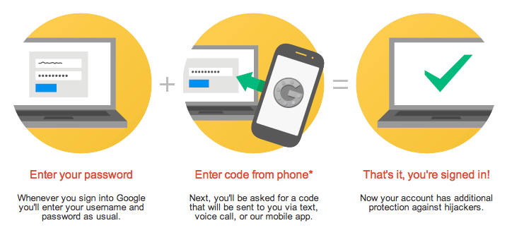 Does Two Factor Authentication Actually Weaken Security?